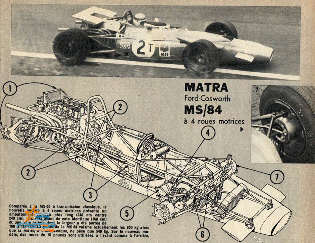 Matra MS 84 F1